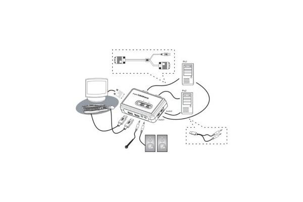 pocket kvm 2 ports usb   audio auto aliment u00e9 c u00e2ble inclus