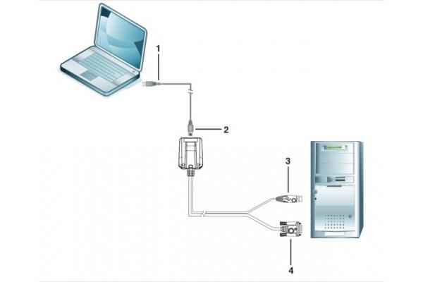 aten cv211 adaptateur console kvm vga  usb sur pc portable
