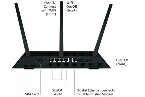 netgear r7100lg modem routeur 4g lte gigabit wifi ac1900 308710. Black Bedroom Furniture Sets. Home Design Ideas